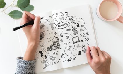 4 Marketing Strategies for your Startup with a Zero Budget